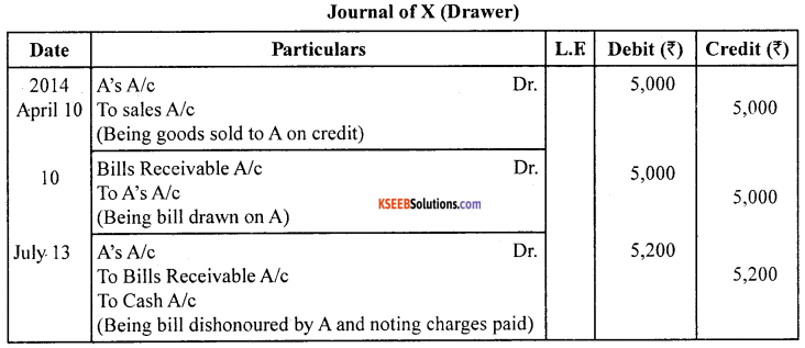 1st PUC Accountancy Model Question Paper 1 with Answers image - 12