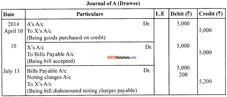 1st PUC Accountancy Model Question Paper 1 with Answers image - 13