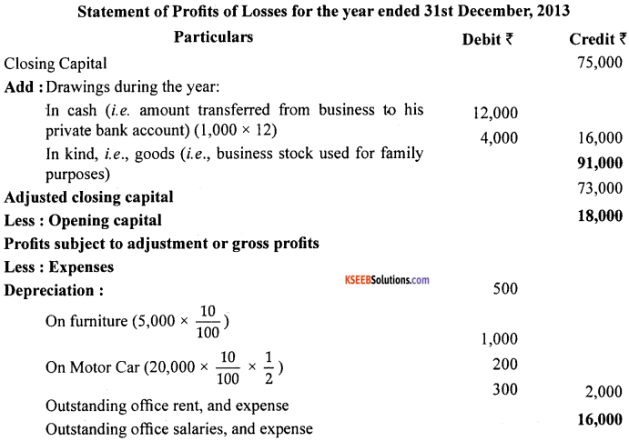 1st PUC Accountancy Model Question Paper 2 with Answers image - 20