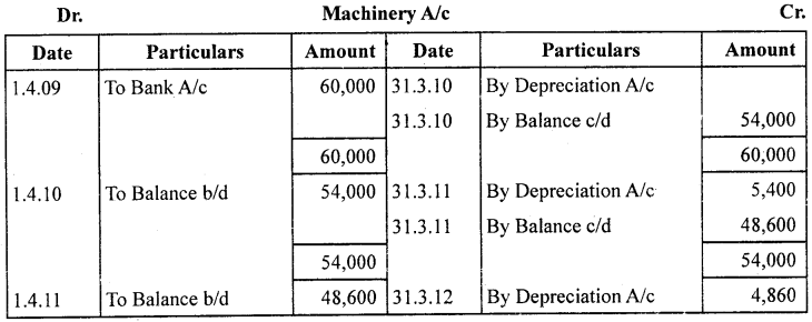 1st PUC Accountancy Model Question Paper 2 with Answers image - 26