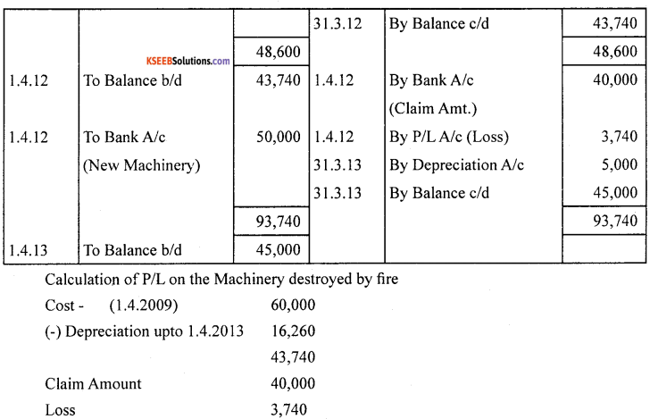 1st PUC Accountancy Model Question Paper 2 with Answers image - 27