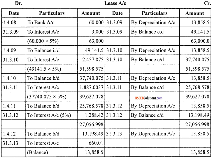 1st PUC Accountancy Model Question Paper 2 with Answers image - 5