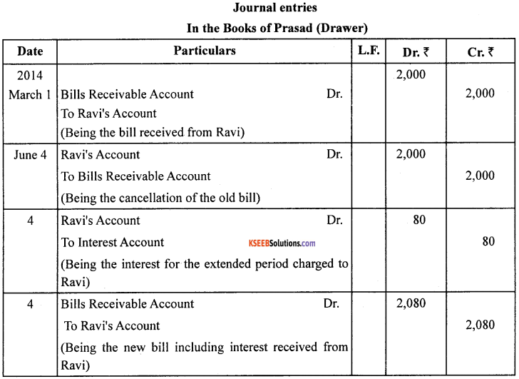 1st PUC Accountancy Model Question Paper 2 with Answers image - 6