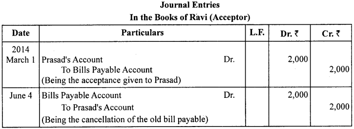 1st PUC Accountancy Model Question Paper 2 with Answers image - 7