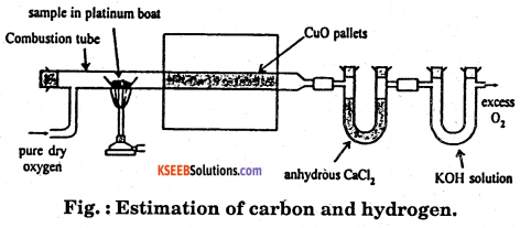 1st PUC Chemistry Model Question Paper 1 with Answers 25