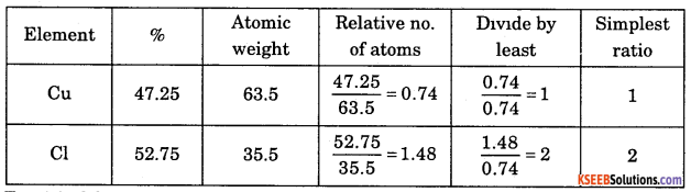 1st PUC Chemistry Model Question Paper 2 with Answers 4