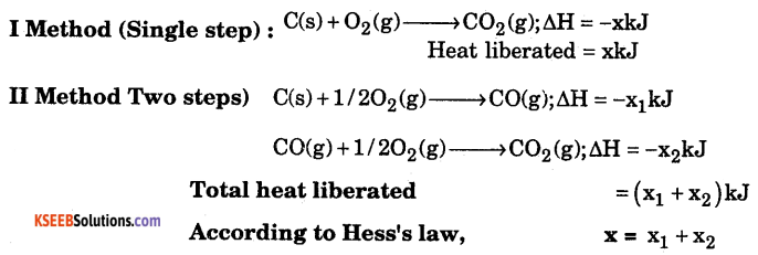 1st PUC Chemistry Model Question Paper 2 with Answers 6