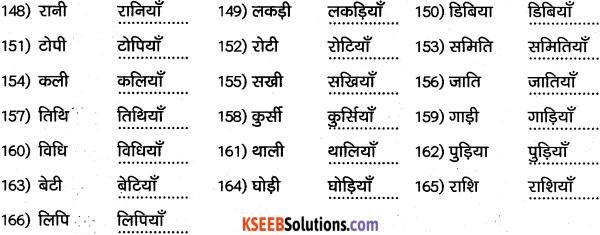1st PUC Hindi Workbook Answers व्याकरण वचन 6