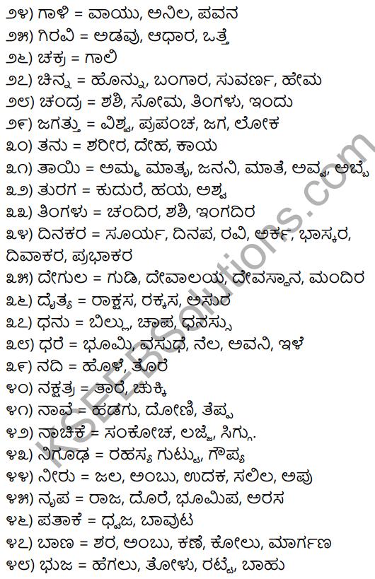 1st PUC Kannada Workbook Answers Samanarthaka Padagalu 2