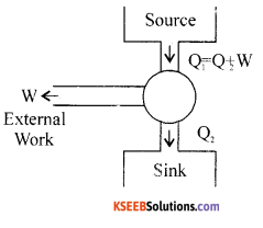 1st PUC Physics Model Question Paper 4 with Answers image - 16