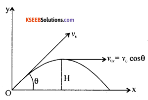 1st PUC Physics Model Question Paper 4 with Answers image - 4
