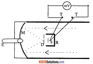 1st PUC Physics Question Bank Chapter 11 Thermal Properties of Matter img 12