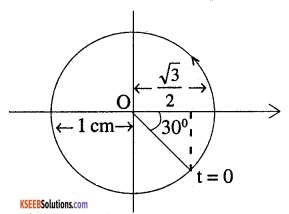1st PUC Physics Question Bank Chapter 14 Oscillations img 12