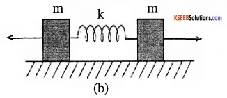 1st PUC Physics Question Bank Chapter 14 Oscillations img 16