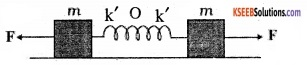 1st PUC Physics Question Bank Chapter 14 Oscillations img 17