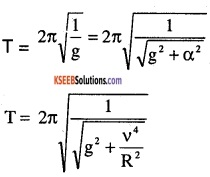 1st PUC Physics Question Bank Chapter 14 Oscillations img 20