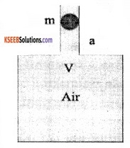 1st PUC Physics Question Bank Chapter 14 Oscillations img 25