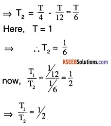 1st PUC Physics Question Bank Chapter 14 Oscillations img 46