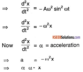1st PUC Physics Question Bank Chapter 14 Oscillations img 47