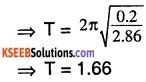 1st PUC Physics Question Bank Chapter 14 Oscillations img 49