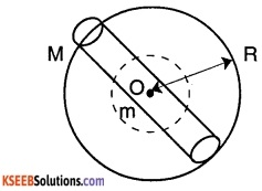 1st PUC Physics Question Bank Chapter 14 Oscillations img 54