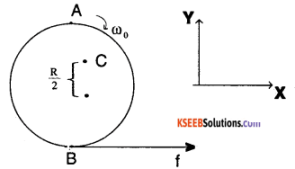 1st PUC Physics Question Bank Chapter 7 System of Particles and Rotational Motion img 34