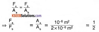 1st PUC Physics Question Bank Chapter 9 Mechanical Properties of Solids img 12