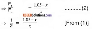 1st PUC Physics Question Bank Chapter 9 Mechanical Properties of Solids img 13