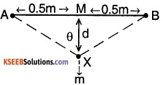 1st PUC Physics Question Bank Chapter 9 Mechanical Properties of Solids img 15