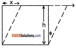 1st PUC Physics Question Bank Chapter 9 Mechanical Properties of Solids img 27