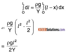1st PUC Physics Question Bank Chapter 9 Mechanical Properties of Solids img 35