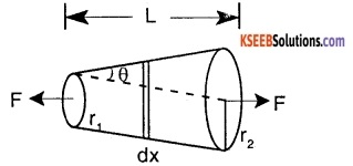 1st PUC Physics Question Bank Chapter 9 Mechanical Properties of Solids img 36
