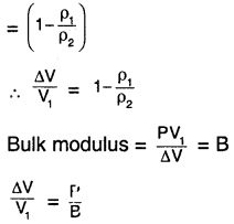 1st PUC Physics Question Bank Chapter 9 Mechanical Properties of Solids img 8