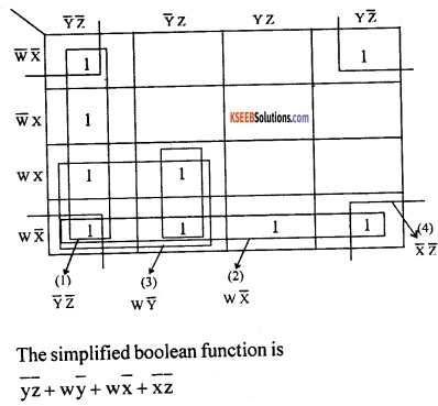 2nd PUC Computer Science Boolean Algebra Five Marks Questions and Answers 65