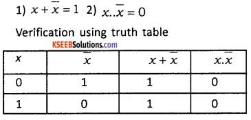 2nd PUC Computer Science Boolean Algebra Five Marks Questions and Answers 74