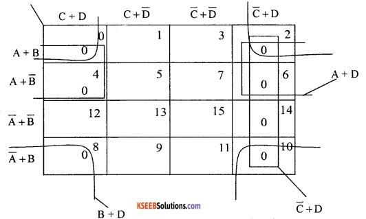 2nd PUC Computer Science Boolean Algebra Five Marks Questions and Answers 78