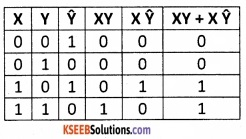 2nd PUC Computer Science Boolean Algebra One Mark Questions and Answers 12
