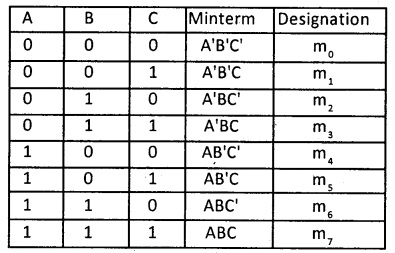 2nd PUC Computer Science Boolean Algebra Three Marks Questions and Answers 51