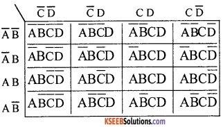 2nd PUC Computer Science Boolean Algebra Two Marks Questions and Answers 35