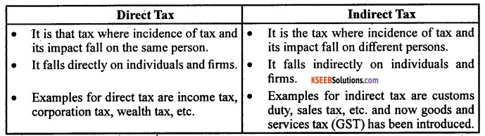 2nd PUC EconomicsModel Question Paper 1 with Answers image - 3