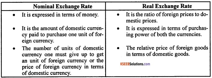 2nd PUC EconomicsModel Question Paper 1 with Answers image - 4