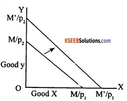 2nd PUC EconomicsModel Question Paper 1 with Answers image - 7