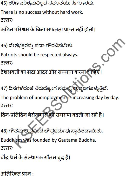 2nd PUC Hindi Workbook Answers अनुवाद 11