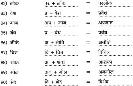 2nd PUC Hindi Workbook Answers व्याकरण उपसर्ग 11