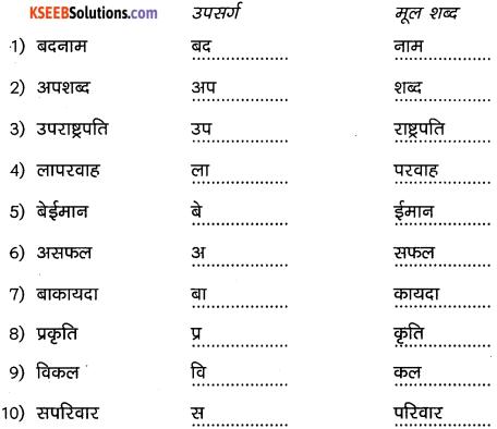 2nd PUC Hindi Workbook Answers व्याकरण उपसर्ग 2