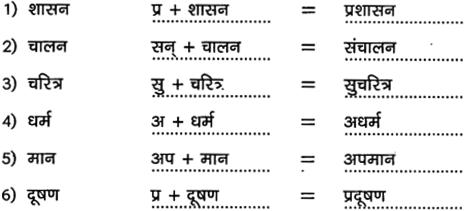2nd PUC Hindi Workbook Answers व्याकरण उपसर्ग 4