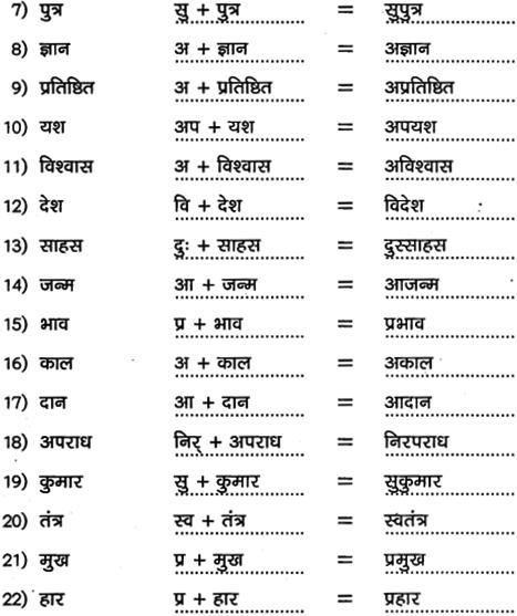 2nd PUC Hindi Workbook Answers व्याकरण उपसर्ग 5
