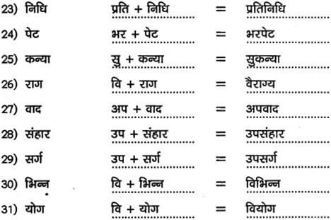 2nd PUC Hindi Workbook Answers व्याकरण उपसर्ग 6