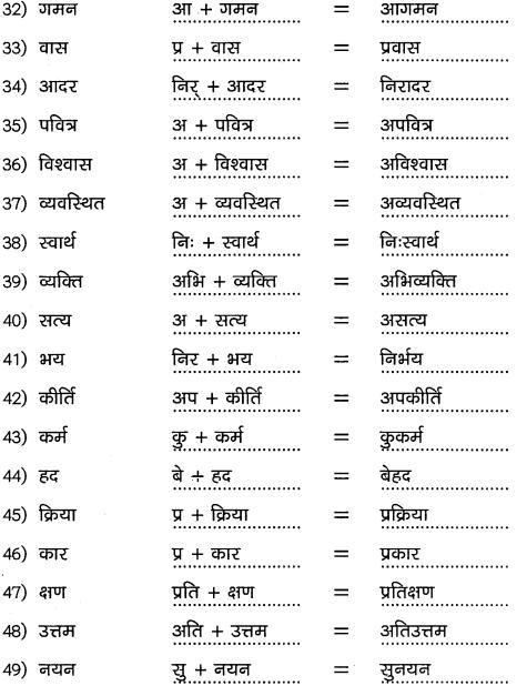 2nd PUC Hindi Workbook Answers व्याकरण उपसर्ग 7