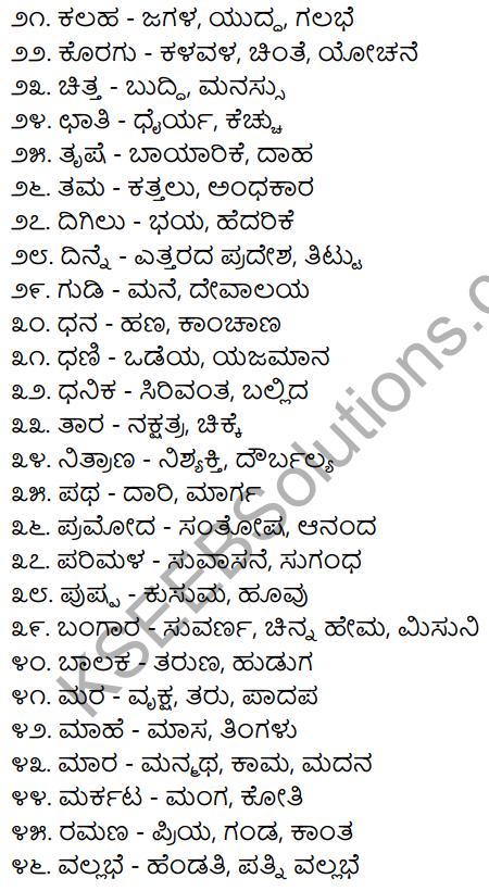 2nd PUC Kannada Workbook Answers Chapter 2 Samanarthaka Galu 2